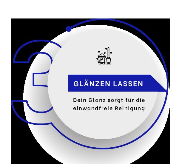 Reinigungsfirma München - Dein Glanz