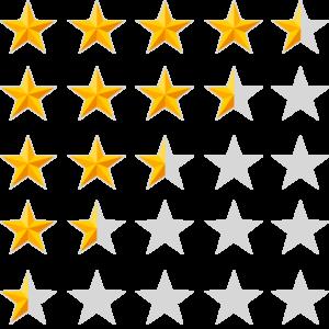 Reinigungsfirma München - Bewertungen